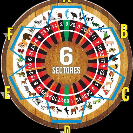 Ganadoras números de lotería58565