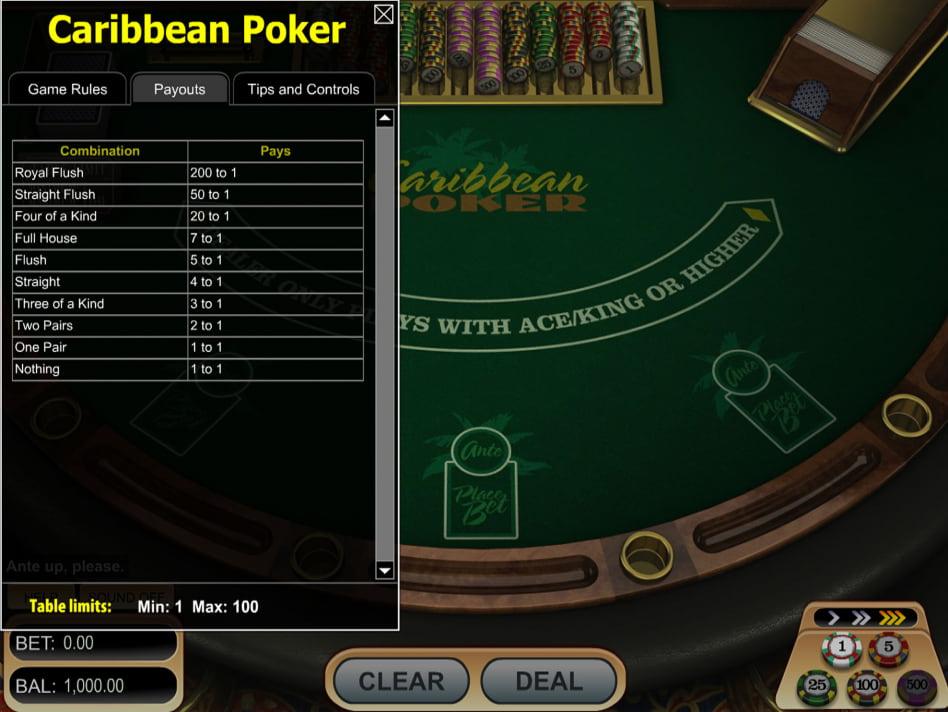 Cuota apuestas poker58523